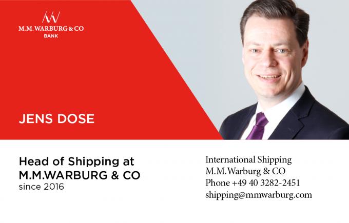 M.M.Warburg & CO